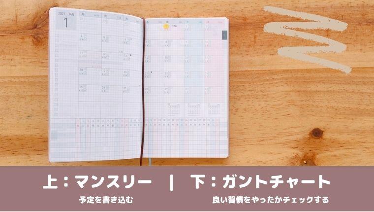 手帳 マンスリーページ